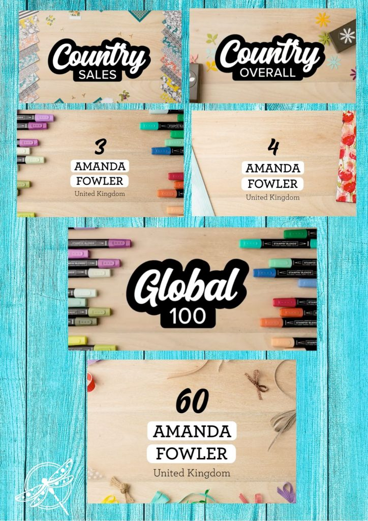 Stampin Up! awards 2019 Inspiring Inkin' Amanda Fowler